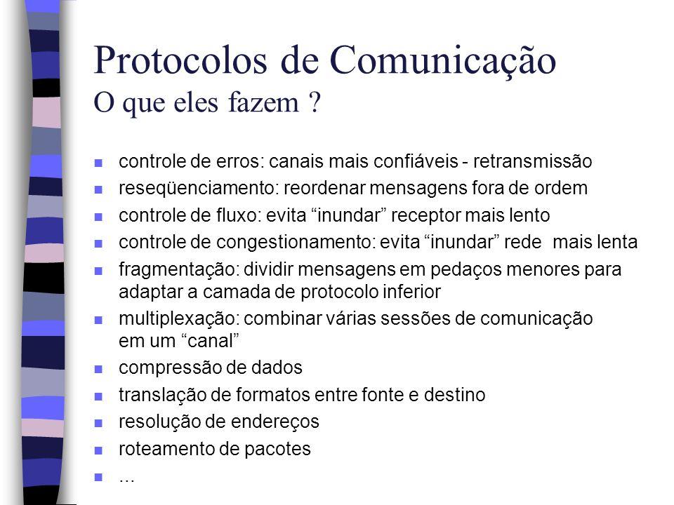 Protocolos de Comunicação O que eles fazem .