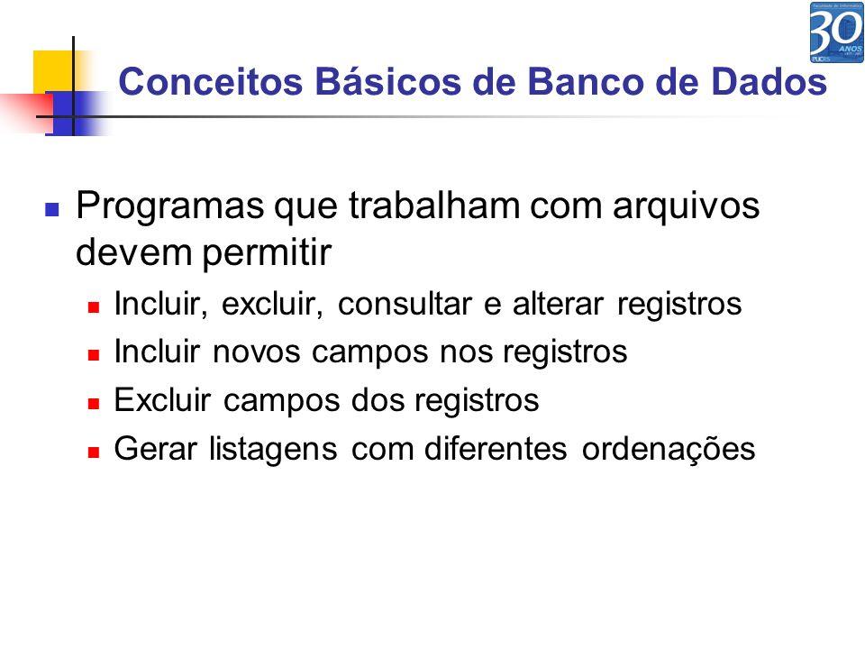 Conceitos Básicos de Banco de Dados Programas que trabalham com arquivos devem permitir Incluir, excluir, consultar e alterar registros Incluir novos