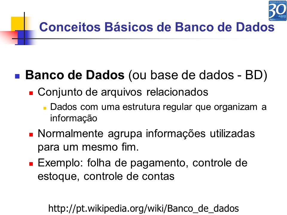 Conceitos Básicos de Banco de Dados Banco de Dados (ou base de dados - BD) Conjunto de arquivos relacionados Dados com uma estrutura regular que organ