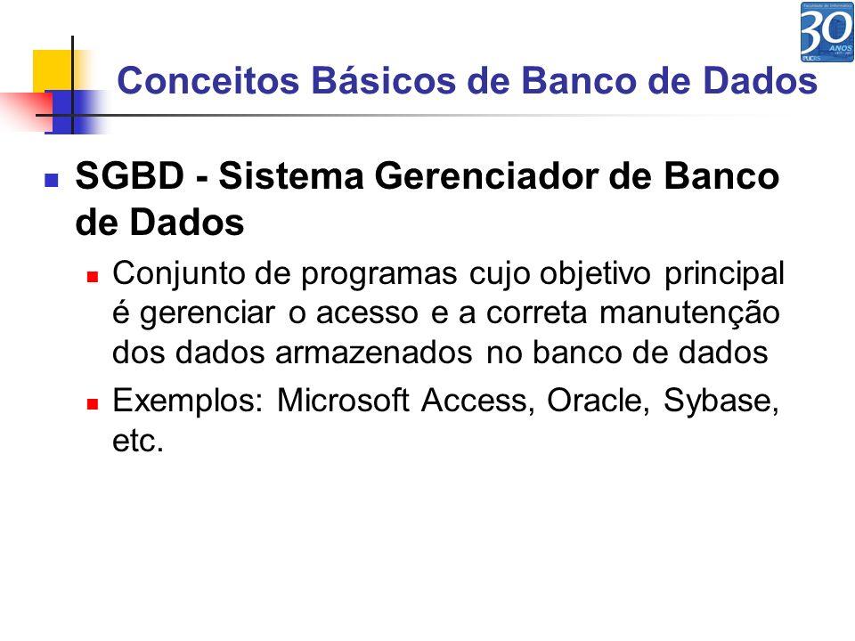 Conceitos Básicos de Banco de Dados SGBD - Sistema Gerenciador de Banco de Dados Conjunto de programas cujo objetivo principal é gerenciar o acesso e