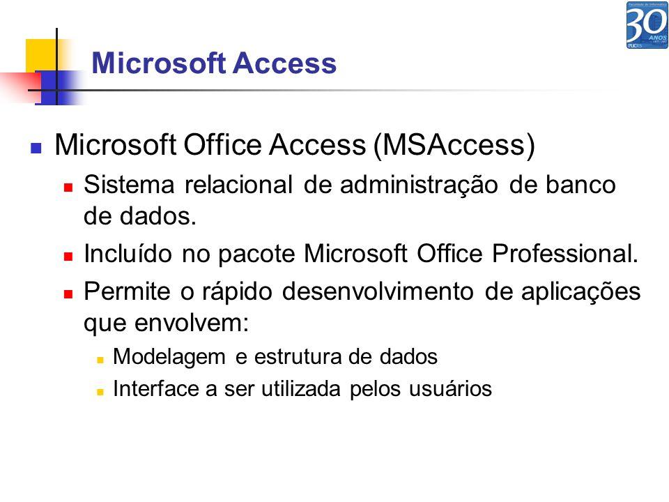 Microsoft Access Microsoft Office Access (MSAccess) Sistema relacional de administração de banco de dados. Incluído no pacote Microsoft Office Profess