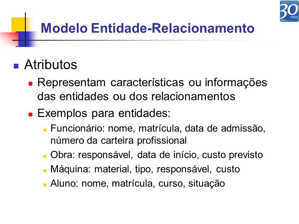 Atributos Representam características ou informações das entidades ou dos relacionamentos Exemplos para entidades: Funcionário: nome, matrícula, data