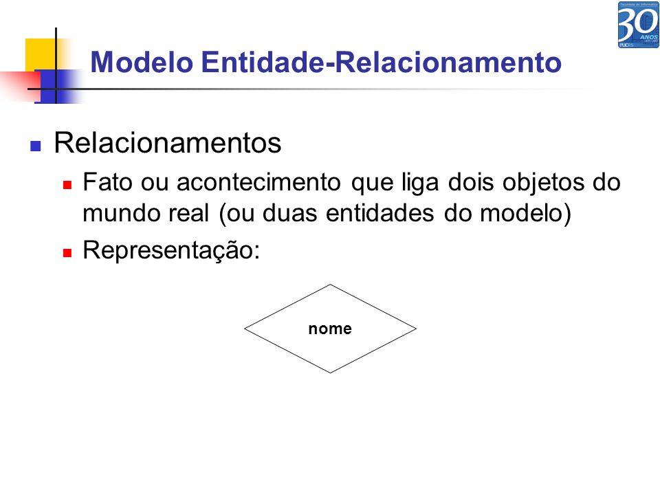 Relacionamentos Fato ou acontecimento que liga dois objetos do mundo real (ou duas entidades do modelo) Representação: nome Modelo Entidade-Relacionam