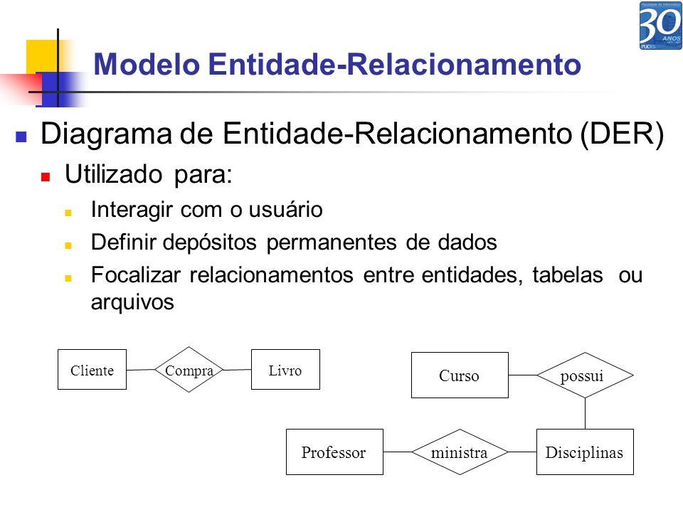 Diagrama de Entidade-Relacionamento (DER) Utilizado para: Interagir com o usuário Definir depósitos permanentes de dados Focalizar relacionamentos ent