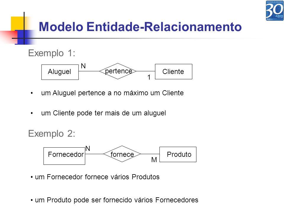Exemplo 1: um Aluguel pertence a no máximo um Cliente um Cliente pode ter mais de um aluguel 1 N Aluguel pertence Cliente um Fornecedor fornece vários