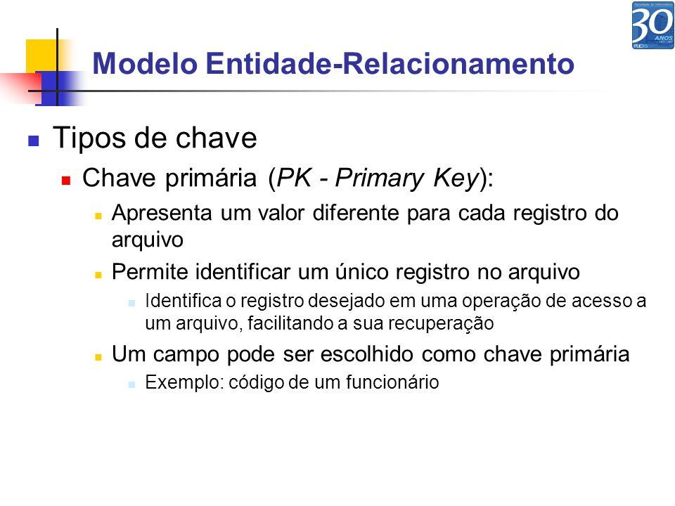 Tipos de chave Chave primária (PK - Primary Key): Apresenta um valor diferente para cada registro do arquivo Permite identificar um único registro no