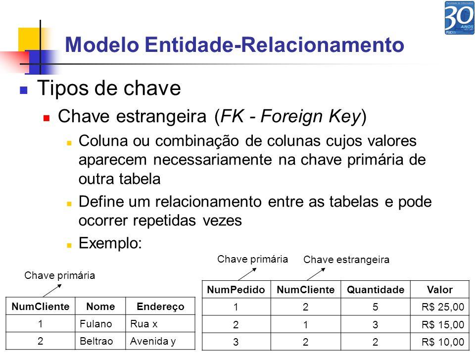 Modelo Entidade-Relacionamento Tipos de chave Chave estrangeira (FK - Foreign Key) Coluna ou combinação de colunas cujos valores aparecem necessariame