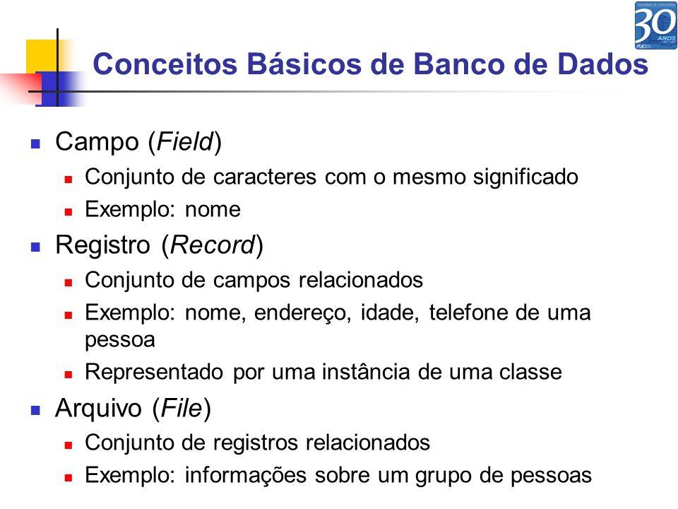 Conceitos Básicos de Banco de Dados NomeEndereçoTelefoneCICRG Ana SilvaAndradas 34332.56.35345.565/9271646252 João NetoSiqueira 34353.46.54454.567/8456546568 Maria SantosIpiranga 67223.66.51028.480/8873260269 ::::: Campo Registro Arquivo Ficha Nome: ____ Endereço: _____ Telefone: ______ CIC: ______ RG: _______ Registro Campos