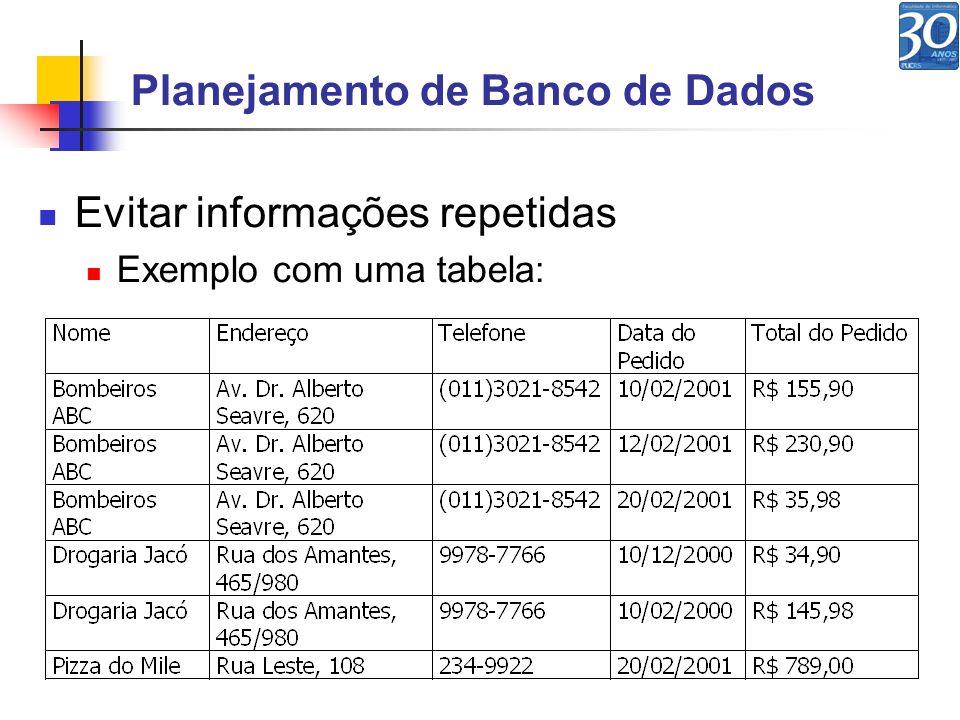 Planejamento de Banco de Dados Evitar informações repetidas Exemplo com uma tabela: