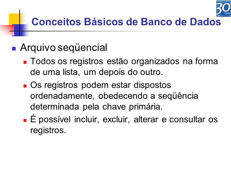 Conceitos Básicos de Banco de Dados Arquivo seqüencial Exemplo: Nome: João End: ____ Fone: ____ Válido: V Nome: Maria End: ____ Fone: ____ Válido: V Nome: José End: ____ Fone: ____ Válido: V Nome: Ana End: ____ Fone: ____ Válido: V Nome: Paulo End: ____ Fone: ____ Válido: V Todos os registros possuem o mesmo tamanho e são armazenados seqüencialmente na memória EOFEOF