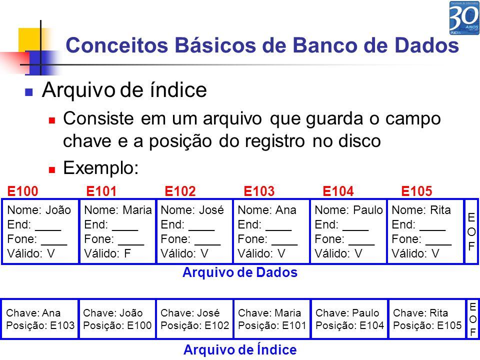 Conceitos Básicos de Banco de Dados Arquivo de índice Consiste em um arquivo que guarda o campo chave e a posição do registro no disco Exemplo: Nome: