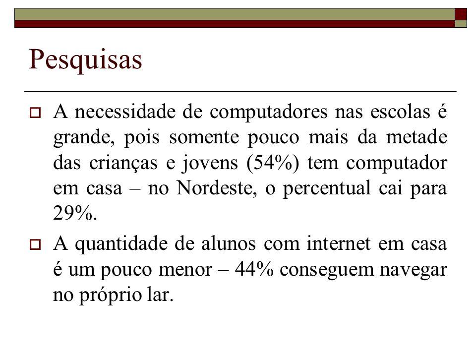 Pesquisas A necessidade de computadores nas escolas é grande, pois somente pouco mais da metade das crianças e jovens (54%) tem computador em casa – n