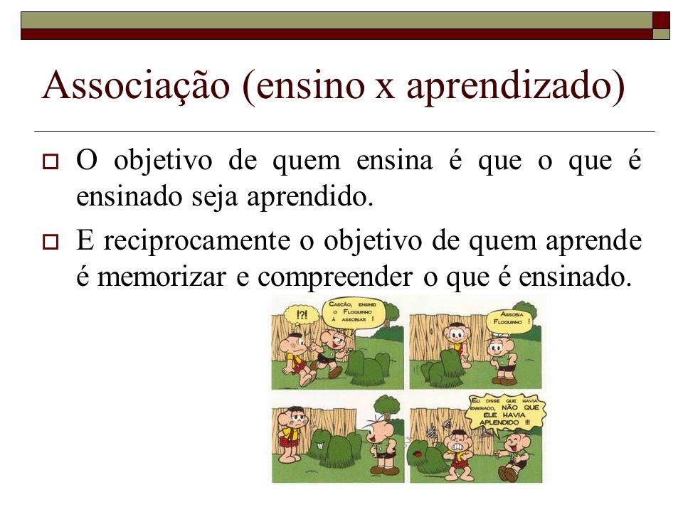 Associação (ensino x aprendizado) O objetivo de quem ensina é que o que é ensinado seja aprendido. E reciprocamente o objetivo de quem aprende é memor