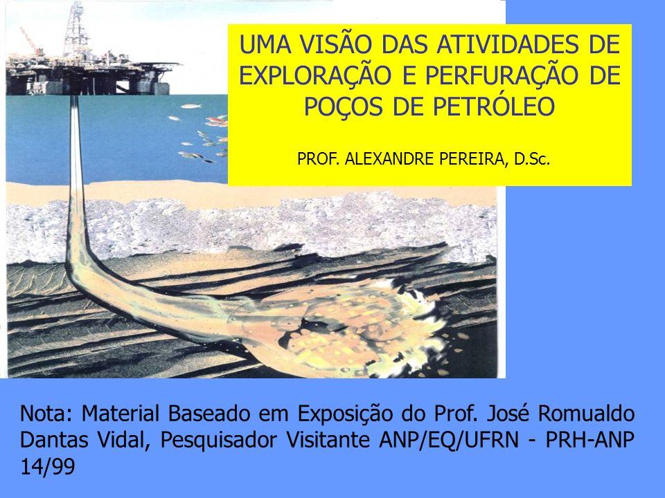 ELEMENTOS BÁSICOS DA GEOLOGIA DO PETRÓLEO AS DOBRAS Dobra do tipo anticlinal