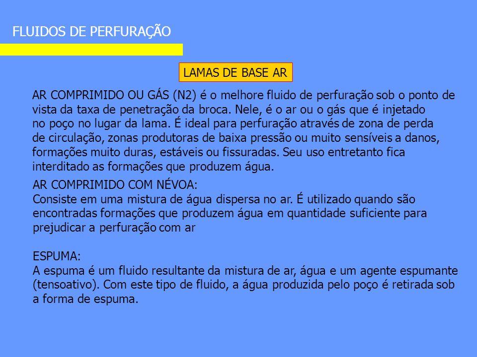 FLUIDOS DE PERFURAÇÃO LAMAS DE BASE AR AR COMPRIMIDO OU GÁS (N2) é o melhore fluido de perfuração sob o ponto de vista da taxa de penetração da broca.