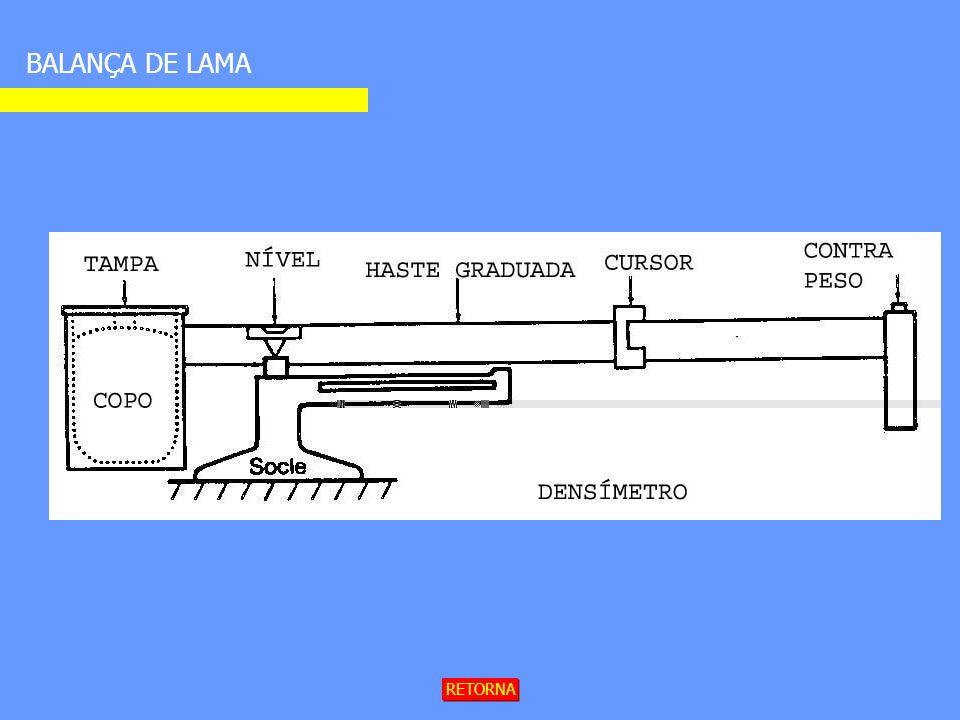 BALANÇA DE LAMA RETORNA