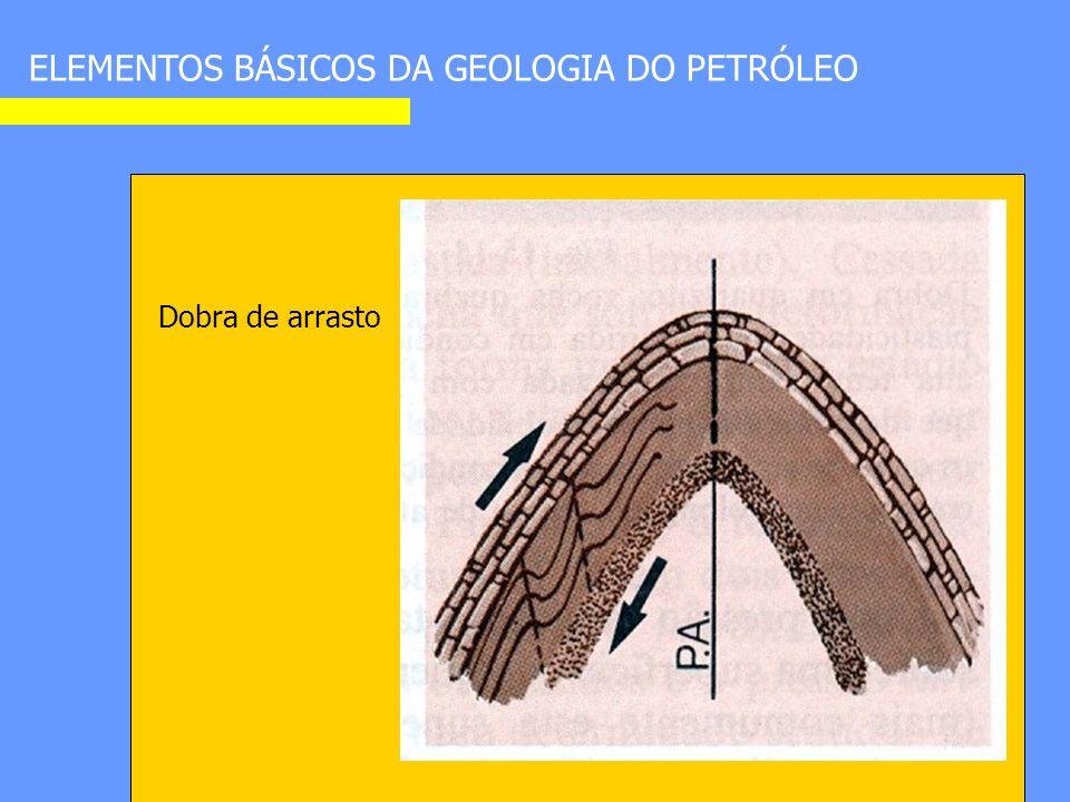 Dobra de arrasto ELEMENTOS BÁSICOS DA GEOLOGIA DO PETRÓLEO