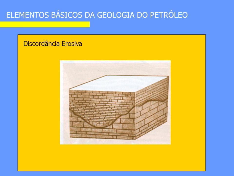 ELEMENTOS BÁSICOS DA GEOLOGIA DO PETRÓLEO Discordância Erosiva