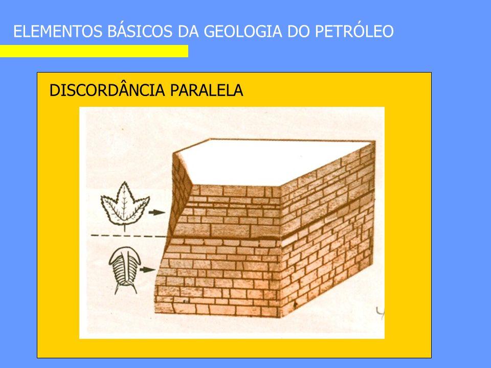 ELEMENTOS BÁSICOS DA GEOLOGIA DO PETRÓLEO DISCORDÂNCIA PARALELA