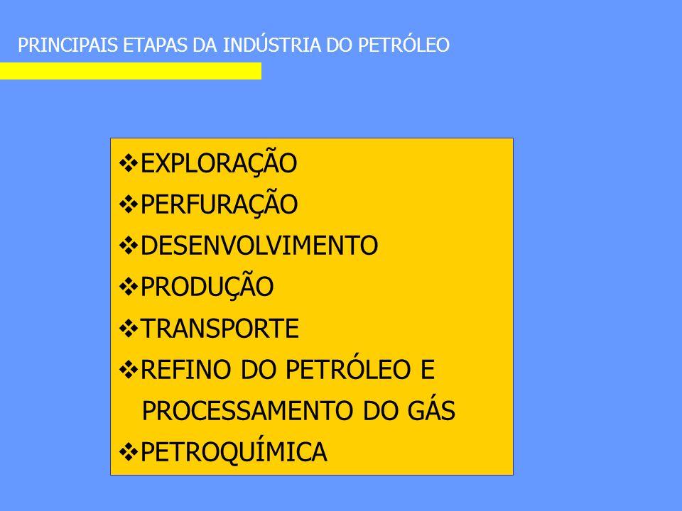 Dobra do tipo sinclinal ELEMENTOS BÁSICOS DA GEOLOGIA DO PETRÓLEO