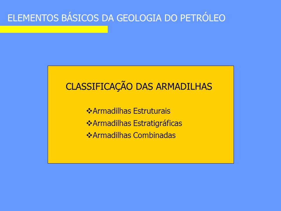 CLASSIFICAÇÃO DAS ARMADILHAS Armadilhas Estruturais Armadilhas Estratigráficas Armadilhas Combinadas ELEMENTOS BÁSICOS DA GEOLOGIA DO PETRÓLEO