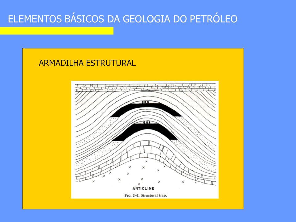 ARMADILHA ESTRUTURAL ELEMENTOS BÁSICOS DA GEOLOGIA DO PETRÓLEO