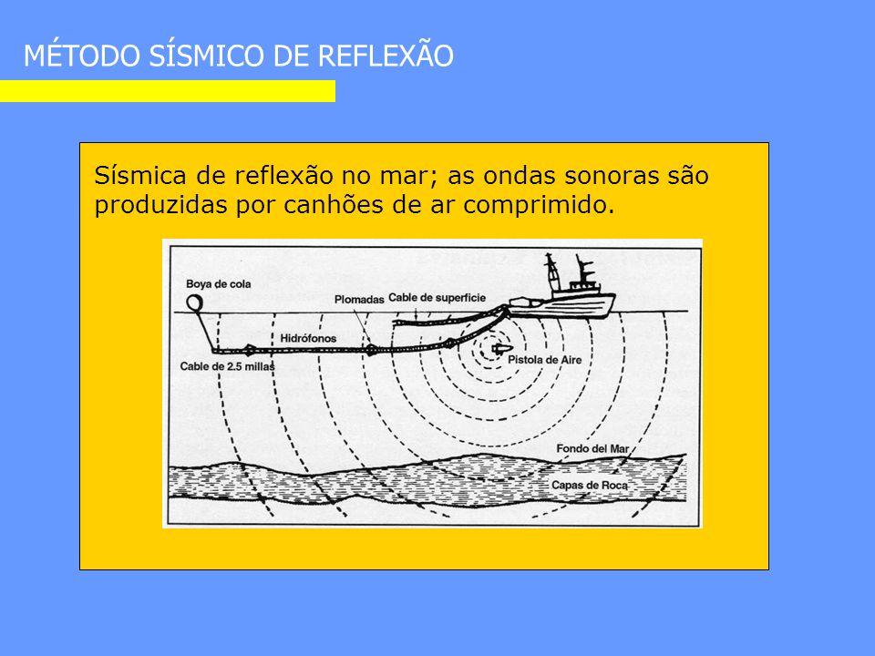 Sísmica de reflexão no mar; as ondas sonoras são produzidas por canhões de ar comprimido.