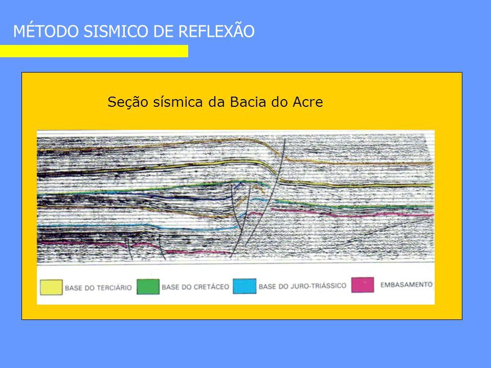 Seção sísmica da Bacia do Acre MÉTODO SISMICO DE REFLEXÃO