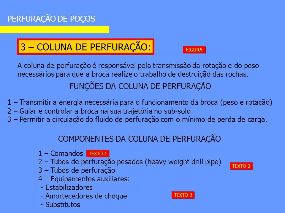 PERFURAÇÃO DE POÇOS 3 – COLUNA DE PERFURAÇÃO: A coluna de perfuração é responsável pela transmissão da rotação e do peso necessários para que a broca realize o trabalho de destruição das rochas.