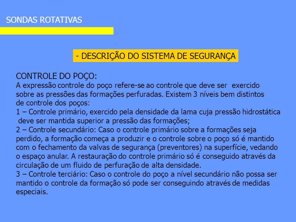 - DESCRIÇÃO DO SISTEMA DE SEGURANÇA SONDAS ROTATIVAS CONTROLE DO POÇO: A expressão controle do poço refere-se ao controle que deve ser exercido sobre as pressões das formações perfuradas.