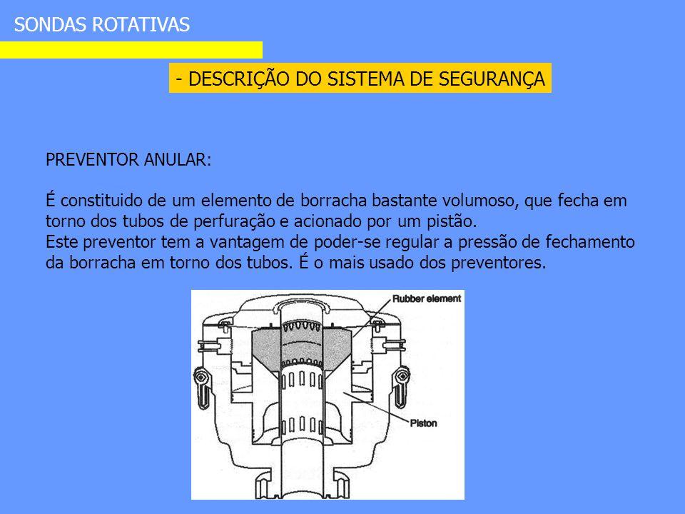 - DESCRIÇÃO DO SISTEMA DE SEGURANÇA SONDAS ROTATIVAS PREVENTOR ANULAR: É constituido de um elemento de borracha bastante volumoso, que fecha em torno dos tubos de perfuração e acionado por um pistão.