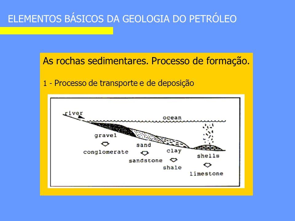PERFURAÇÃO DE POÇOS VERTICAIS A rigor não existem poços verticais.