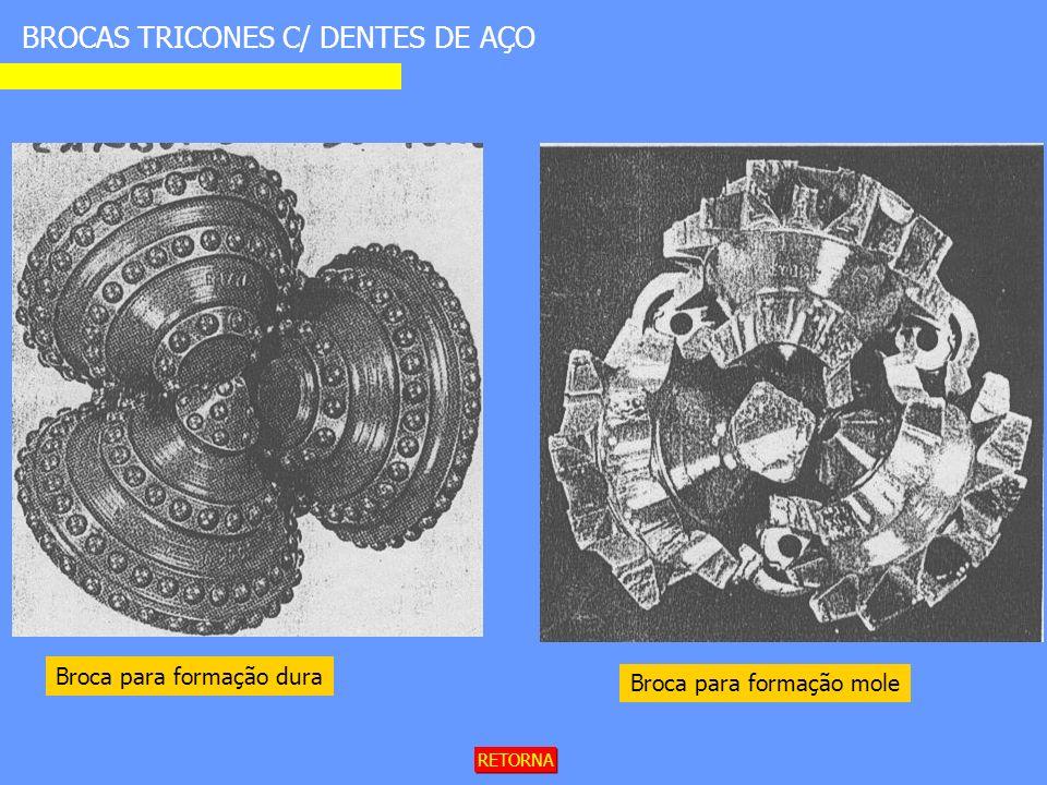 BROCAS TRICONES C/ DENTES DE AÇO Broca para formação dura RETORNA Broca para formação mole