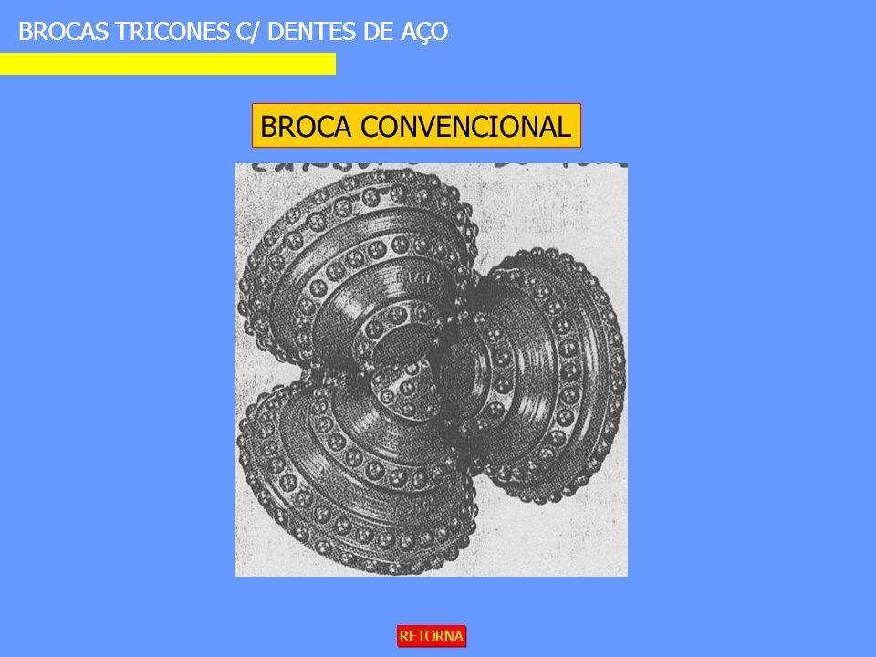 BROCAS TRICONES C/ DENTES DE AÇO BROCA CONVENCIONAL RETORNA