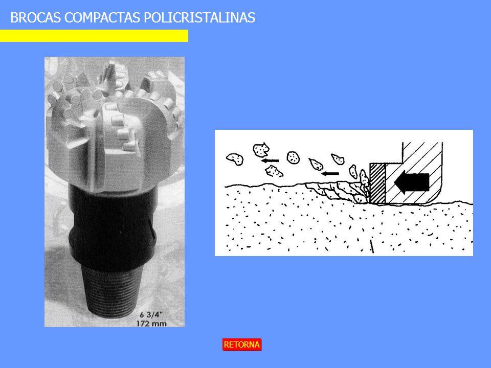 BROCAS COMPACTAS POLICRISTALINAS RETORNA
