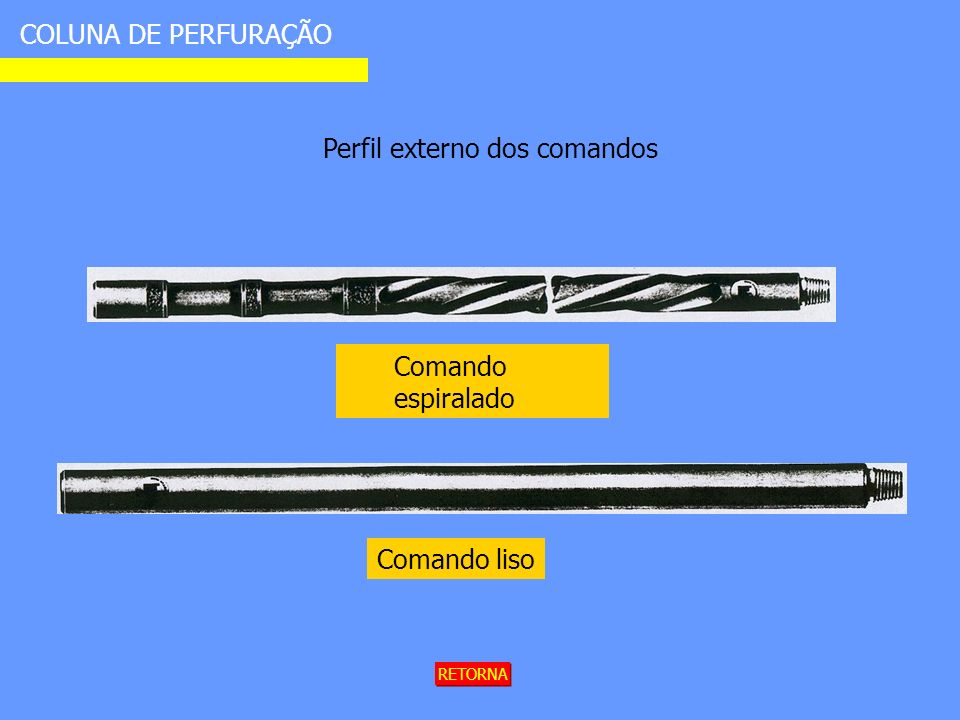 COLUNA DE PERFURAÇÃO Perfil externo dos comandos Comando espiralado Comando liso RETORNA
