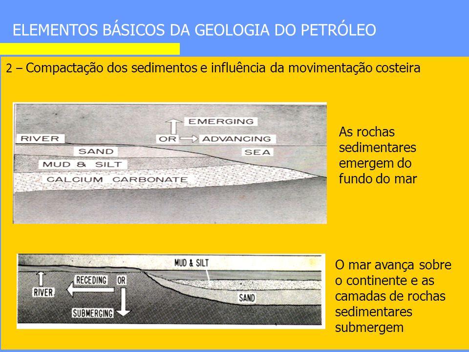 ELEMENTOS BÁSICOS DA GEOLOGIA DO PETRÓLEO 2 – Compactação dos sedimentos e influência da movimentação costeira O mar avança sobre o continente e as camadas de rochas sedimentares submergem As rochas sedimentares emergem do fundo do mar