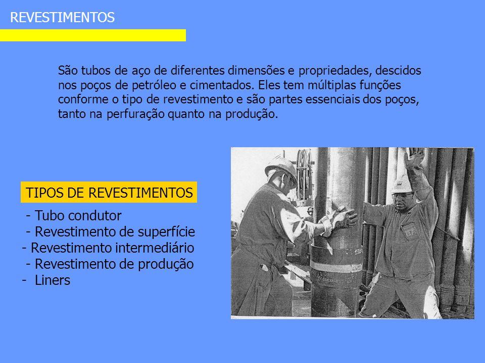 REVESTIMENTOS São tubos de aço de diferentes dimensões e propriedades, descidos nos poços de petróleo e cimentados.