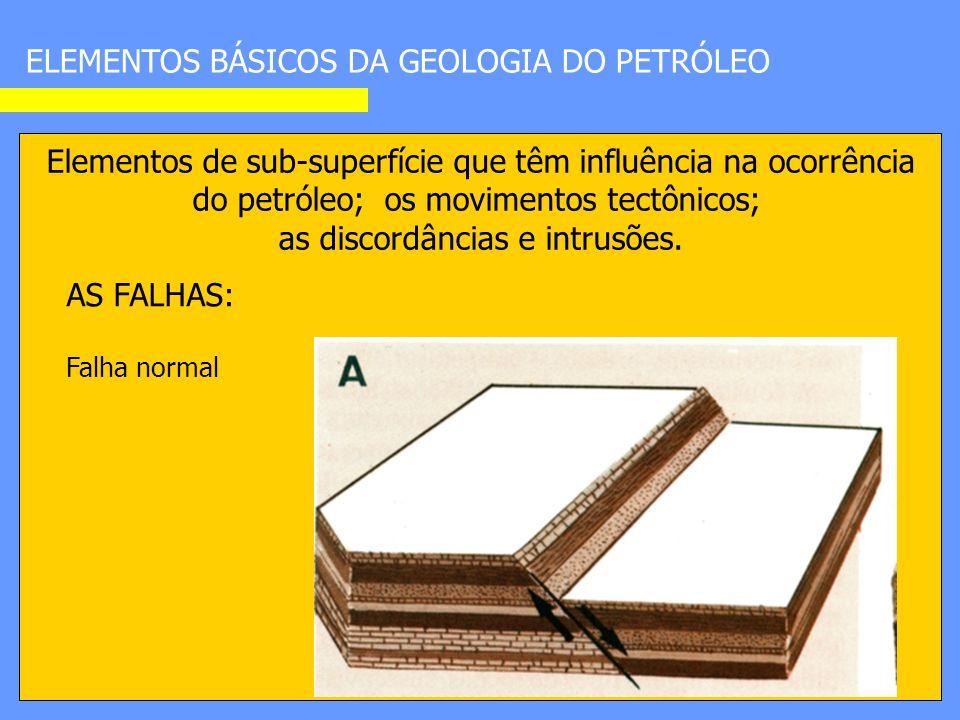 ELEMENTOS BÁSICOS DA GEOLOGIA DO PETRÓLEO Elementos de sub-superfície que têm influência na ocorrência do petróleo; os movimentos tectônicos; as discordâncias e intrusões.