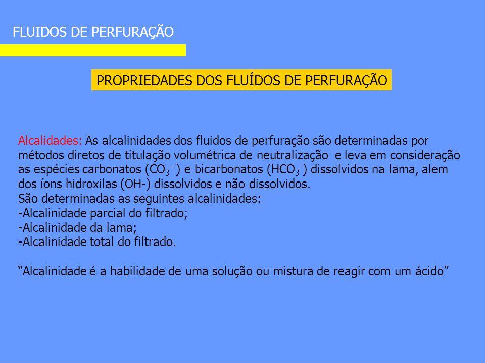 Alcalidades: As alcalinidades dos fluidos de perfuração são determinadas por métodos diretos de titulação volumétrica de neutralização e leva em consideração as espécies carbonatos (CO 3 -- ) e bicarbonatos (HCO 3 - ) dissolvidos na lama, alem dos íons hidroxilas (OH-) dissolvidos e não dissolvidos.