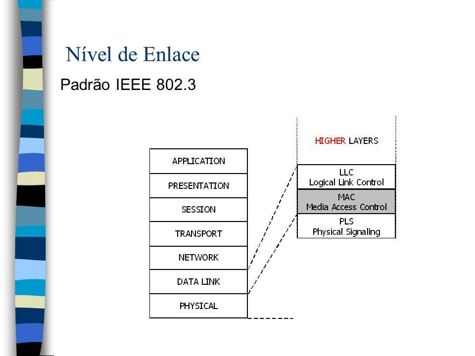 Padrão IEEE 802.3 Nível de Enlace