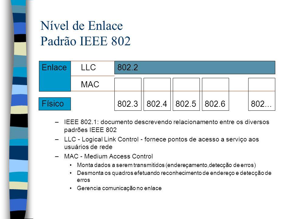 Nível de Enlace Padrão IEEE 802 –IEEE 802.1: documento descrevendo relacionamento entre os diversos padrões IEEE 802 –LLC - Logical Link Control - for