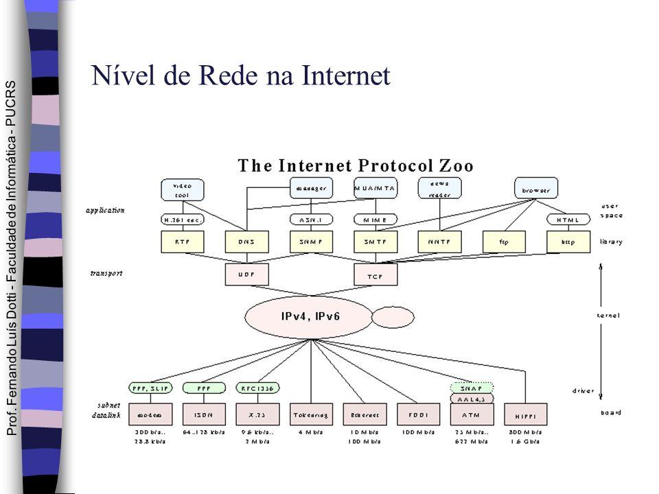 Prof. Fernando Luís Dotti - Faculdade de Informática - PUCRS Nível de Rede na Internet