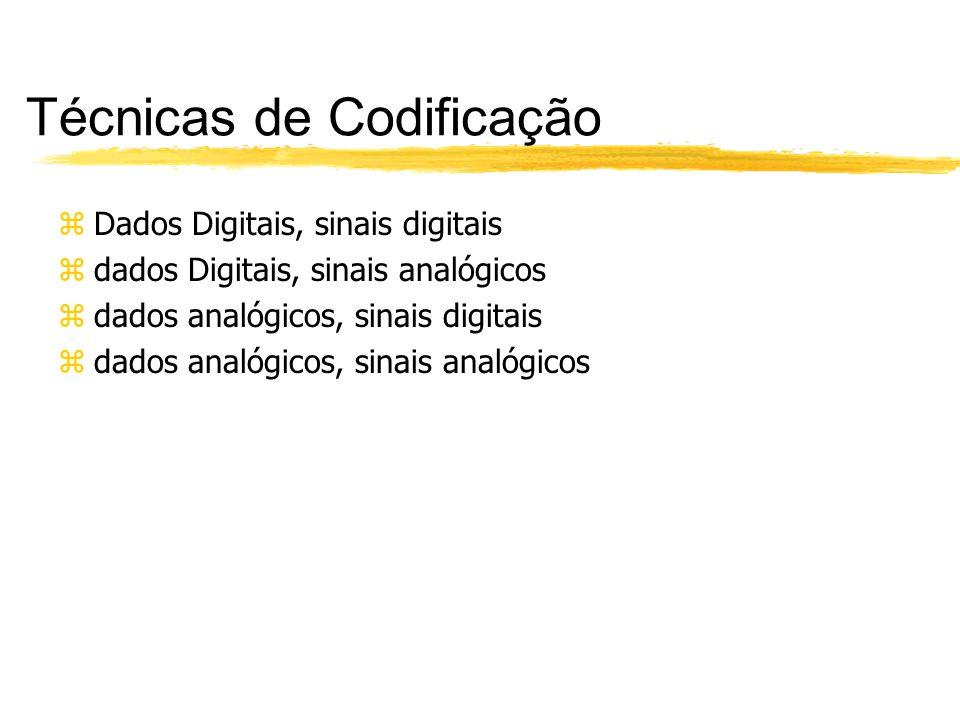 Técnicas de Codificação zDados Digitais, sinais digitais zdados Digitais, sinais analógicos zdados analógicos, sinais digitais zdados analógicos, sina