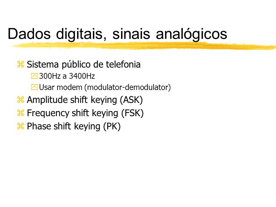 Dados digitais, sinais analógicos zSistema público de telefonia y300Hz a 3400Hz yUsar modem (modulator-demodulator) zAmplitude shift keying (ASK) zFre