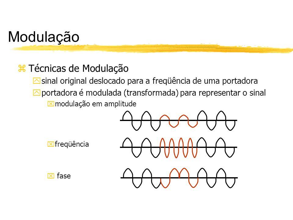 Modulação zTécnicas de Modulação ysinal original deslocado para a freqüência de uma portadora yportadora é modulada (transformada) para representar o