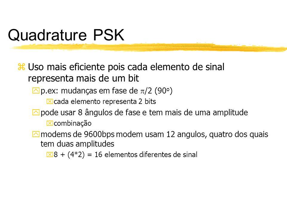 Quadrature PSK zUso mais eficiente pois cada elemento de sinal representa mais de um bit yp.ex: mudanças em fase de /2 (90 o ) xcada elemento represen