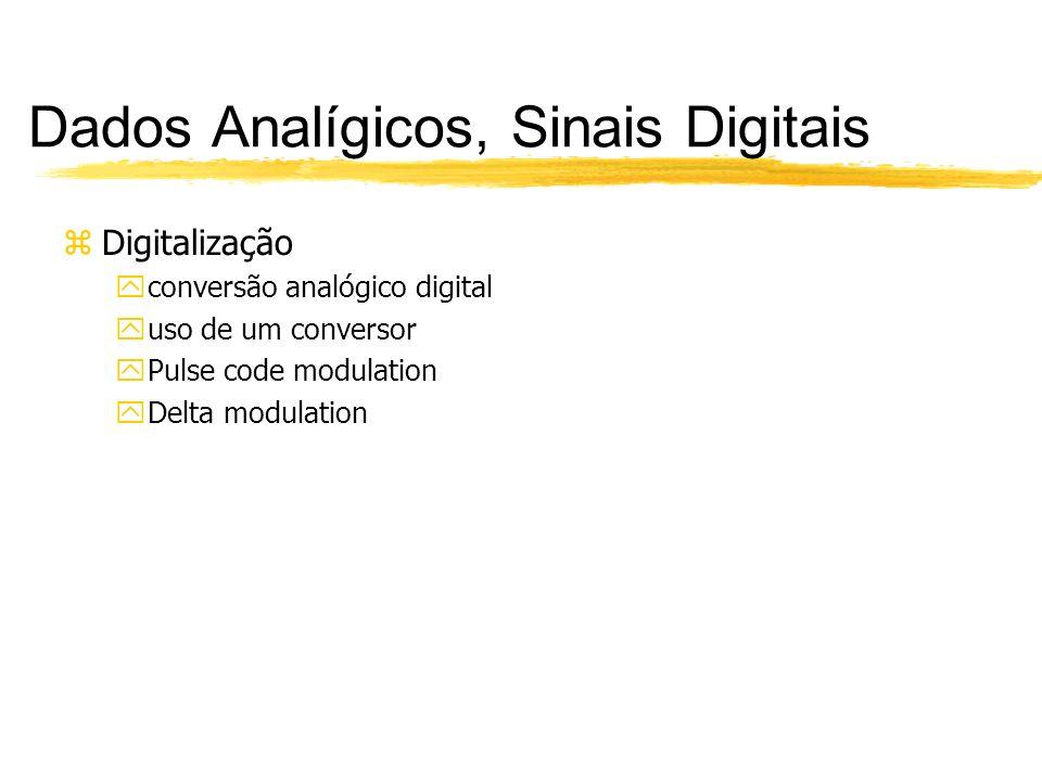 Dados Analígicos, Sinais Digitais zDigitalização yconversão analógico digital yuso de um conversor yPulse code modulation yDelta modulation