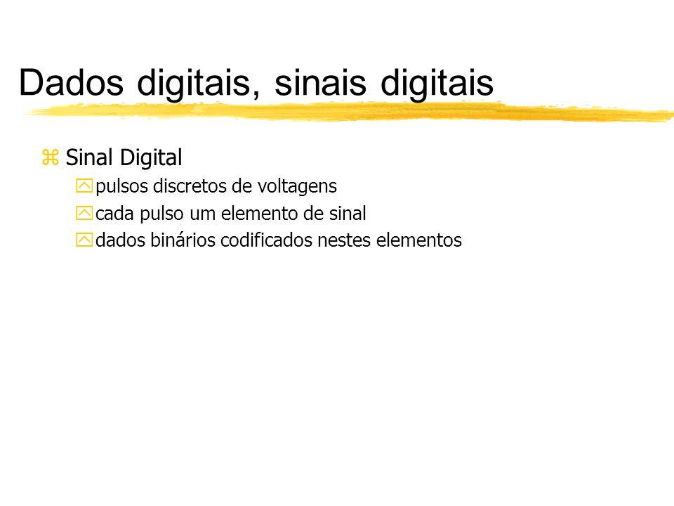 Dados digitais, sinais digitais zSinal Digital ypulsos discretos de voltagens ycada pulso um elemento de sinal ydados binários codificados nestes elem