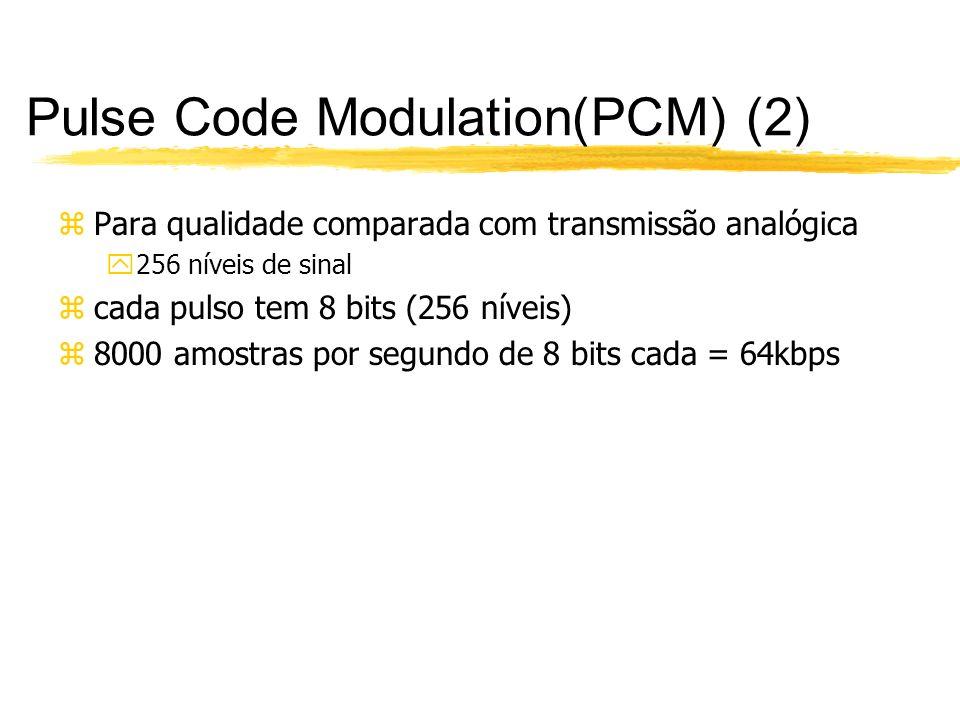 Pulse Code Modulation(PCM) (2) zPara qualidade comparada com transmissão analógica y256 níveis de sinal zcada pulso tem 8 bits (256 níveis) z8000 amos